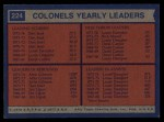 1974 Topps #224   -  Artis Gilmore / Dan Issel / Louie Dampier Colonels Team Leaders Back Thumbnail
