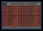 1974 Topps #81   -  Pete Maravich / Walt Bellamy / Lou Hudson Hawks Team Leaders Back Thumbnail
