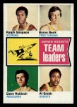 1974 Topps #222   -  Al Smith / Dave Robisch / Byron Beck / Ralph Sampson Nuggets Team Leaders Front Thumbnail