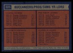 1974 Topps #225   -  Larry Finch / George Thompson / Randy Denton Sounds(Pros) Team Leaders Back Thumbnail
