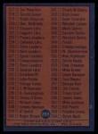1974 Topps #203   Checklist Back Thumbnail
