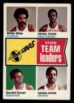 1974 Topps #229   -  Gerald Govan / James Jones / Willie Wise Stars-BskB Team Leaders Front Thumbnail
