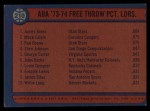 1974 Topps #210   -  James Jones / Mack Calvin / Ron Boone ABA Free Throw Leaders Back Thumbnail