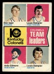 1974 Topps #224   -  Artis Gilmore / Dan Issel / Louie Dampier Colonels Team Leaders Front Thumbnail