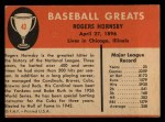 1961 Fleer #43  Rogers Hornsby  Back Thumbnail