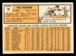 1963 Topps #40 *BLU* Vic Power  Back Thumbnail