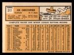 1963 Topps #217  Joe Christopher  Back Thumbnail