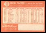 1964 Topps #560  Dick Farrell  Back Thumbnail