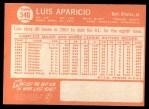 1964 Topps #540  Luis Aparicio  Back Thumbnail
