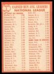 1964 Topps #1   -  Sandy Koufax / Bob Friend / Dick Ellsworth NL ERA Leaders Back Thumbnail