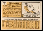 1963 Topps #85  Tom Haller  Back Thumbnail