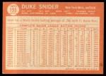1964 Topps #155  Duke Snider  Back Thumbnail
