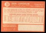 1964 Topps #286  Don Landrum  Back Thumbnail
