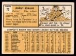 1963 Topps #72  John Romano  Back Thumbnail