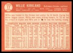 1964 Topps #17  Willie Kirkland  Back Thumbnail