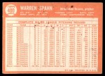 1964 Topps #400  Warren Spahn  Back Thumbnail