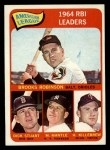 1965 Topps #5   -  Brooks Robinson / Mickey Mantle / Harmon Killebrew / Dick Stuart AL RBI Leaders Front Thumbnail
