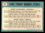 1965 Topps #201   -  Cesar Tovar / Sandy Valdespino Twins Rookies Back Thumbnail