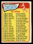 1965 Topps #79 C  Checklist 1 Front Thumbnail