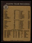 1973 Topps #191   Tigers Team Back Thumbnail