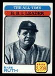 1973 Topps #474   -  Babe Ruth All-Time RBI Leader Front Thumbnail