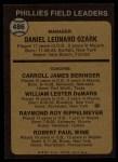 1973 Topps #486 BRN  -  Danny Ozark / Carroll Beringer / Billy De Mars / Ray Rippelmeyer / Bobby Wine Phillies Leaders Back Thumbnail