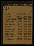 1973 Topps #475   -  Ty Cobb All-Time Batting Leader Back Thumbnail