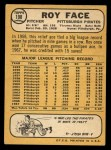 1968 Topps #198  Roy Face  Back Thumbnail