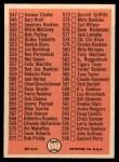 1966 Topps #517 WHT  Checklist 7 Back Thumbnail