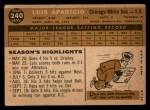 1960 Topps #240  Luis Aparicio  Back Thumbnail