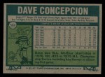 1977 Topps #560  Dave Concepcion  Back Thumbnail