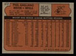 1972 Topps #472  Phil Gagliano  Back Thumbnail