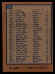 1978 Topps #724   Royals Team Checklist Back Thumbnail