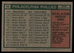 1975 Topps #46   -  Danny Ozark Phillies Team Checklist Back Thumbnail