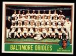 1976 Topps #73   -  Earl Weaver Orioles Team Checklist Front Thumbnail