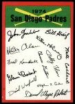 1974 Topps Red Checklist   Padres Red Team Checklist Front Thumbnail