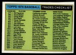 1976 Topps Traded T  Checklist Front Thumbnail