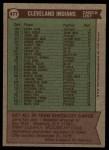 1976 Topps #477   -  Frank Robinson Indians Team Checklist Back Thumbnail