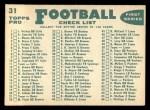 1960 Topps #31   Browns Team Checklist Back Thumbnail