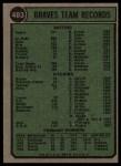 1974 Topps #483   Braves Team Back Thumbnail