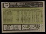 1961 Topps #80  Harmon Killebrew  Back Thumbnail