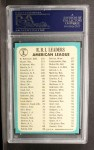 1965 Topps #5   -  Harmon Killebrew / Mickey Mantle / Brooks Robinson / Dick Stuart AL RBI Leaders Back Thumbnail