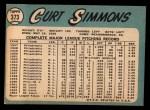 1965 Topps #373  Curt Simmons  Back Thumbnail