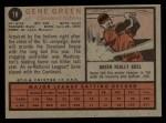 1962 Topps #78  Gene Green  Back Thumbnail