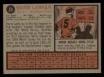 1962 Topps #23  Norm Larker  Back Thumbnail