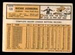 1963 Topps #135  Richie Ashburn  Back Thumbnail