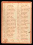 1964 Topps #102 xDOT  Checklist 2 Back Thumbnail