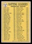 1970 Topps #62   -  Rod Carew / Tony Oliva / Reggie Smith AL Batting Leaders Back Thumbnail