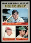 1970 Topps #66   -  Frank Howard / Reggie Jackson / Harmon Killebrew AL HR Leaders Front Thumbnail