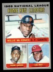 1970 Topps #65   -  Willie McCovey / Hank Aaron / Lee May NL HR Leaders Front Thumbnail